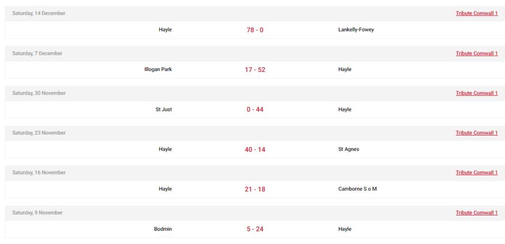 Hayle RFC League Results