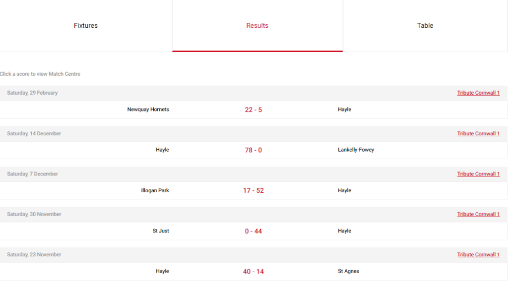 Hayle RFC Results